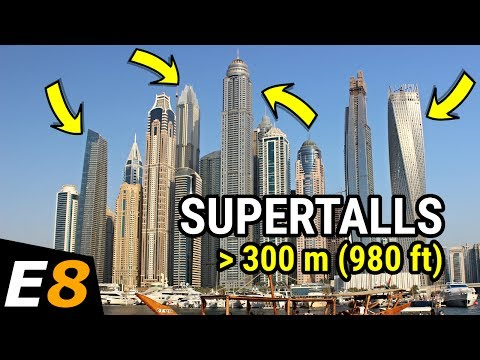 Top 10 Cities with Most SUPERTALL Skyscrapers (more than 300m or 984ft)