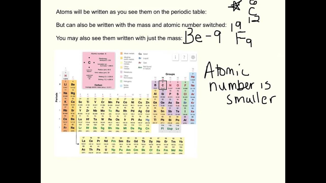 How to use the periodic table youtube how to use the periodic table gamestrikefo Choice Image