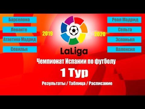 Обзор игр чемпионата испании по футболу последний тур