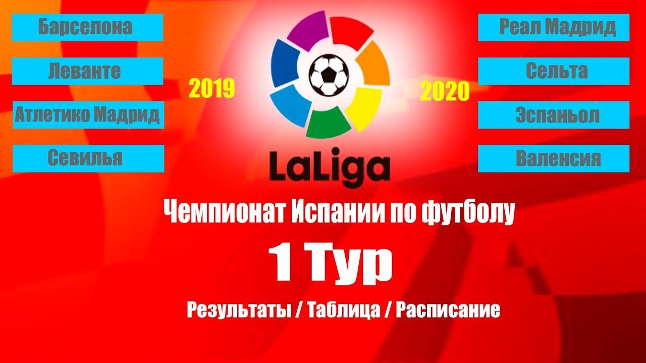 2 лига испании по футболу расписание игр