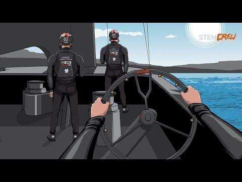 STEM Crew | Materials