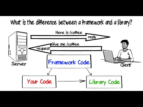 What is the difference between a framework and a library?