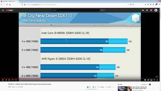 Responding to the RAM OC and topology questions on the Hardware Uboxed 4x4GB vs 2x8GB video