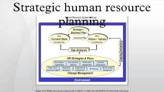 Human resources planning is a process that identifies current and future needs for an organization to achieve its goals. plan...