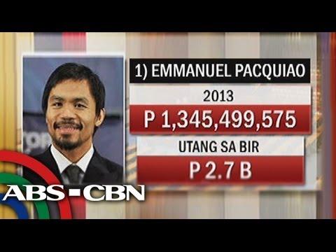 Pacquiao Still Richest Pinoy Congressman