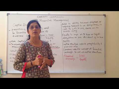 Capital Structure and Financial Leverage Chapter 9 Business Studies Class 12