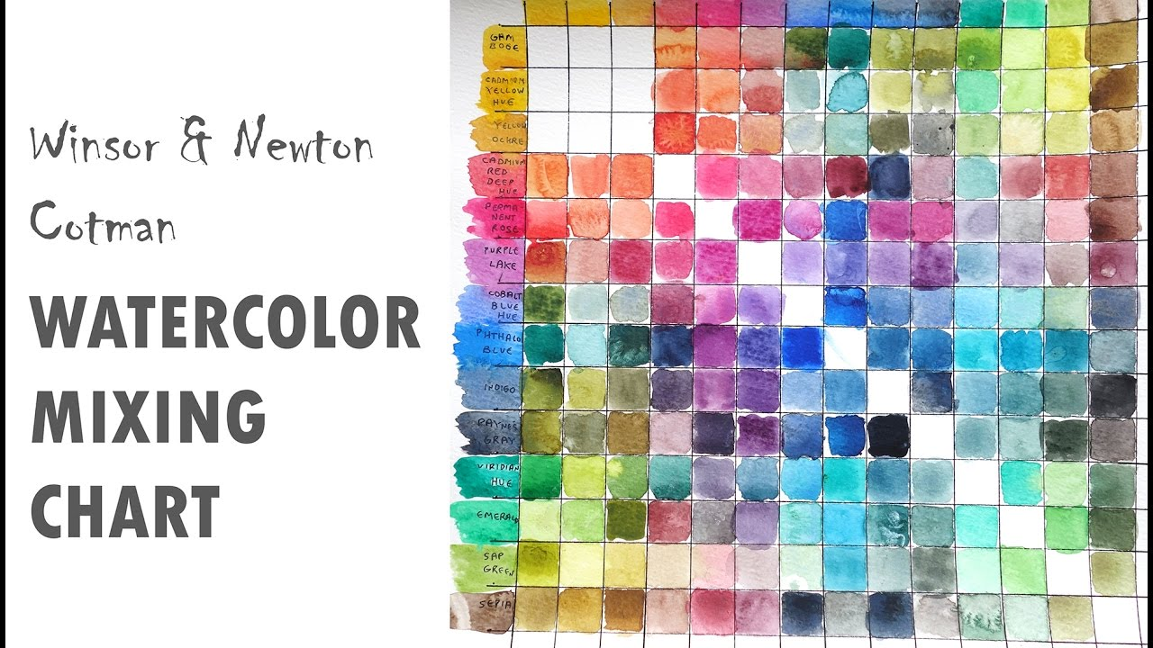 Making A Watercolor Mixing Chart And What I Learned By One