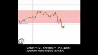 Forex Breakout de Alta Probabilidad - http://es.groups.yahoo.com/group/TRADERFOREX/