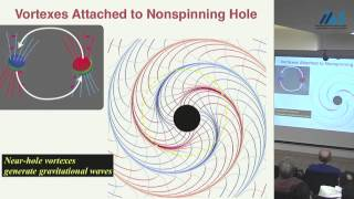 Kip S. Thorne-Gravitational Waves: A New Window onto the Universe