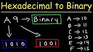 How To Convert Hexadecimal to Binary