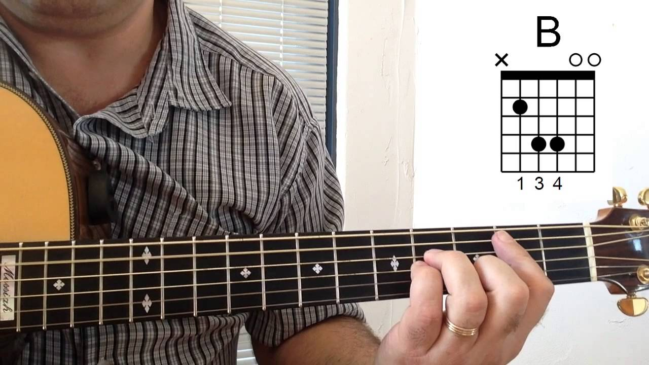 New Doxology Close Up Chords Only Youtube