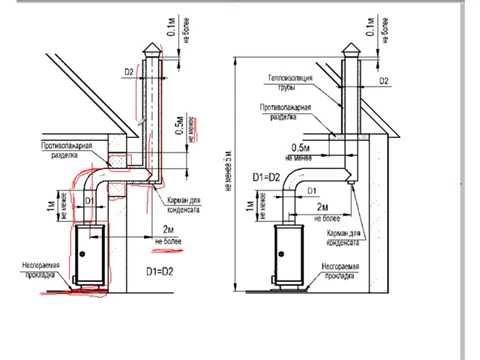 Как установить дымоход на газовый котел видео
