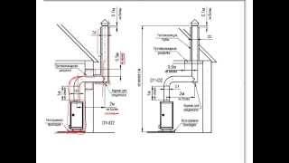 видео Вытяжка для газового котла в частном доме, как правильно сделать вентиляцию