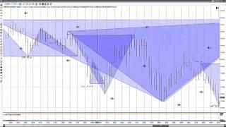 Trading Nadex Binaries Based On Volume