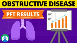 PFT Results for an Obstructive Disease? (TMC Practice Question) | Respiratory Therapy Zone