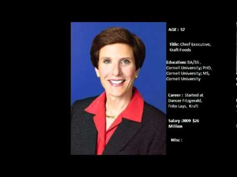 """Irene Rosenfeld Biography """" Forbes Most Powerful Woman in Business"""""""