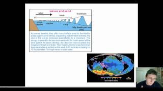 Ocean Waves (Part 2): Wave Height Factors