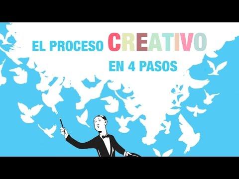 el-proceso-creativo-en-4-pasos- -creatividad- -aprendizaje