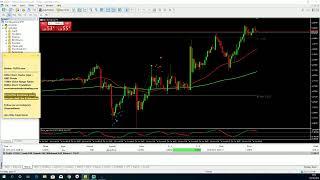 £1,278 Profit Day Trading