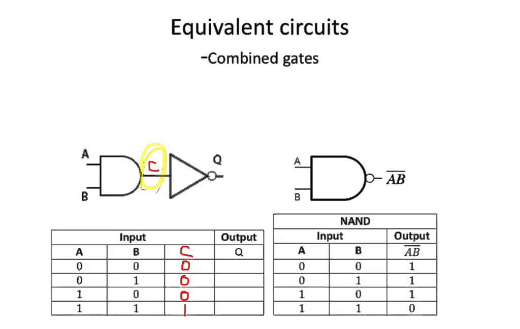 Combining basic digital logic gates AND  NOT with NAND truth tables