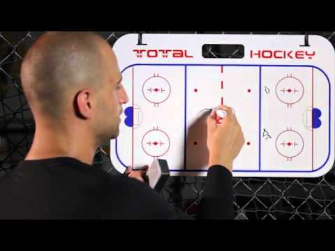 Hockey Positioning: Breakout Tips for Centers