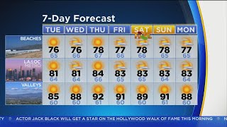 Danielle Gersh's Weather Forecast (Sept. 18)