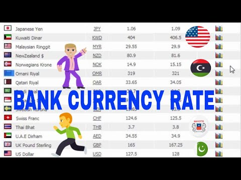 Open Market Forex Rates Currency Western Union Today