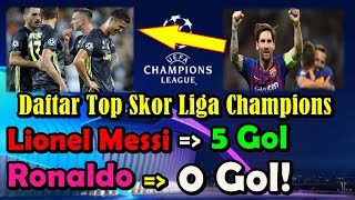 Daftar Top Skor Liga Champions 2018/2019 | Lionel Messi 5 Gol, Ronaldo 0 Gol!