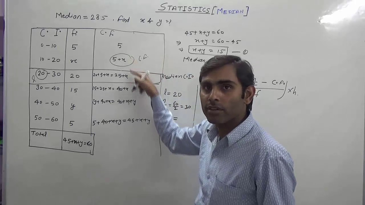 Find missing frequency x and y when median is given hindi find missing frequency x and y when median is given hindi ncert 10th class maths youtube ccuart Images
