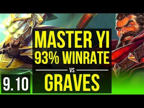 MASTER YI Vs GRAVES (JUNGLE)   93% Winrate, KDA 9/1/6, Legendary   Korea Master   V9.10
