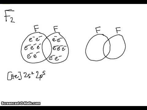 Covalent Bonding Example, F2 - YouTube