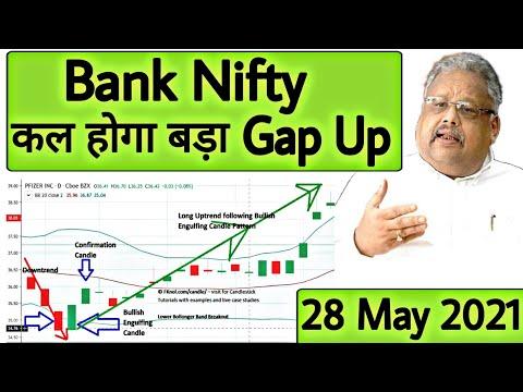 Bank Nifty 28 May, Bank Nifty Tomorrow Prediction, Nifty Tomorrow, Nifty Prediction,