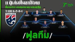 ทีมชาติไทย ฟูลทีม ดวลมาเลเซีย คัดบอลโลก   14-11-62   เรื่องรอบขอบสนาม