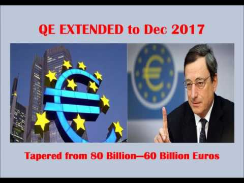 ECB Extends QE but Tapers it – Gold prices rise in Euro terms
