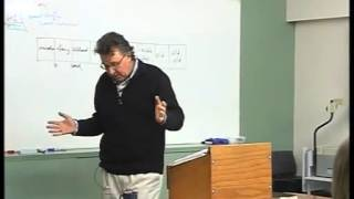 Counselling & Life Transitions Module 1 Lecture 3   Peter Reynolds
