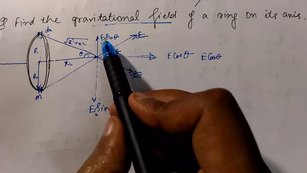 8a7364c9c109b Gravitation Part 4 | Gravitational Field on the axis of a Ring + Other  questions
