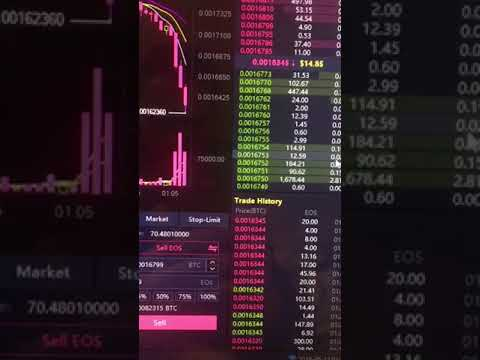 EOS massive dump 5/12 No Buy Orders Executed