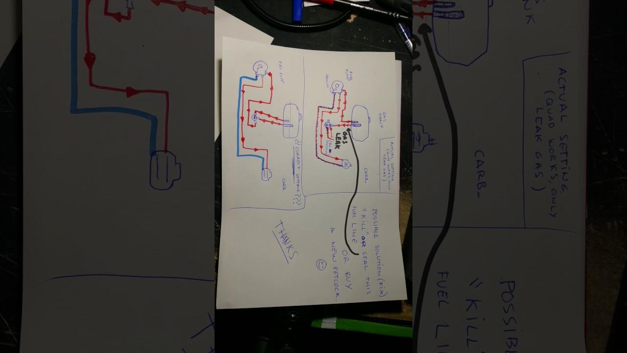 hight resolution of fuel lines 2003 polaris trail boss 330 diagram broken petcock