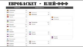 видео Баскетбол финал четырех расписание игр - Баскетбол. В «Финале четырёх» ЦСКА опять уступил «Олимпиакосу»