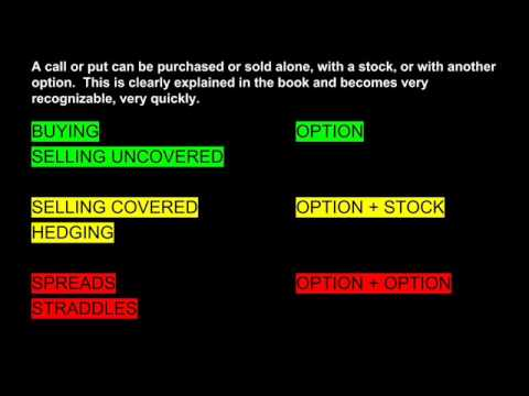 Options strategies series 7