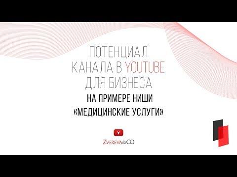 Потенциал развития бизнеса в YouTube на примере ниши Медицина