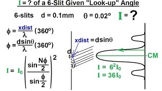 Physics - Optics: Double Slit Interference (25 of 35) N-Slits The General Approach, I=? of 6-Slit