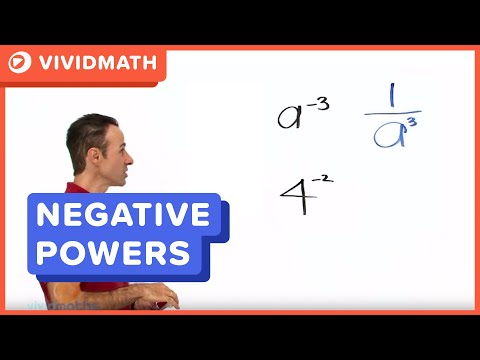 Exponents: Negative Powers