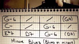 Play Along Manouche - MINOR BLUES - Gipsy swing