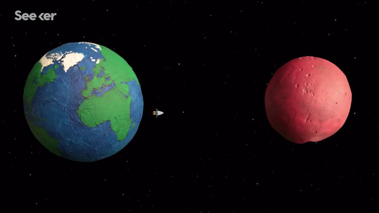 Сколько лететь до Марса? | Перевод