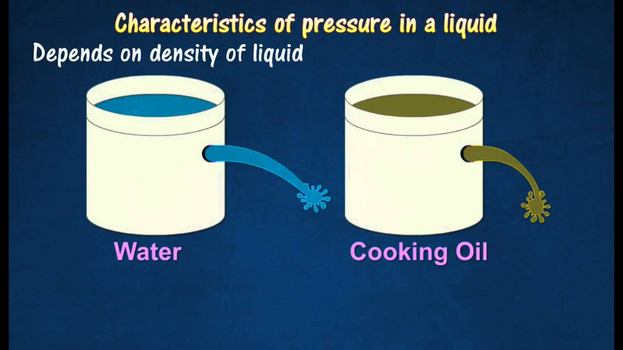 pressure and density relationship liquid measurement