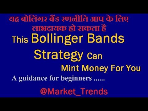 Upper Bollinger band crossover(daily), Technical Analysis Scanner