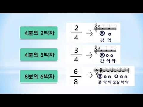 음악이론04-박자와셈여림