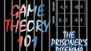 Game Theory 101 MOOC (#2): The Prisoner