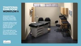 Midmark Clinical Solutions - Basic Exam Room Workflows